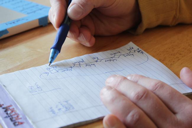 How-to: Home Scheduler Board | HandsOccupied.com